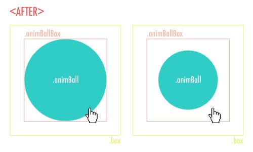 <完>CSSだけでマウスオーバーすると画像がぽよんっと動くアニメーション