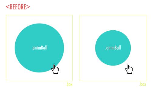 続・CSS3でマウスオーバーすると画像がぽよんっと動くアニメーション